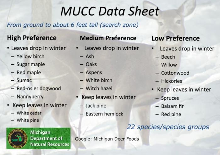 MUCC Data Sheet